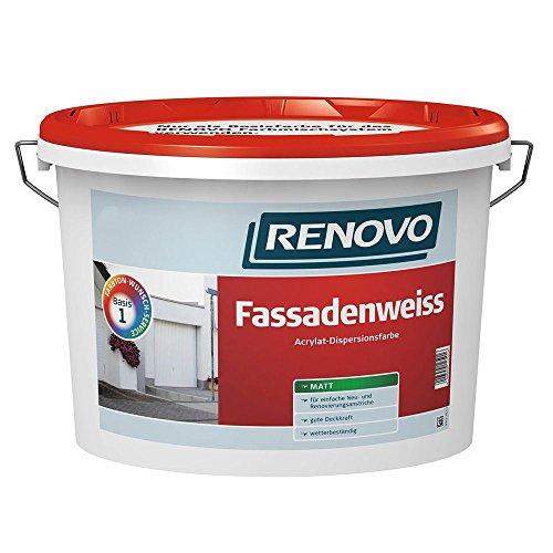Fassadenfarbe Weiß Test : renovo fassadenfarbe test test ~ Watch28wear.com Haus und Dekorationen